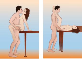 позы для секса стоя